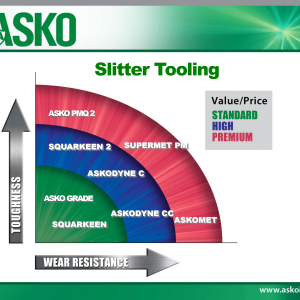 ASKO Slitter Tooling Brands